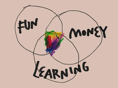 Fun Money Learning learning money fun side project illustration design wisdoms