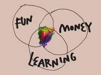 Fun Money Learning
