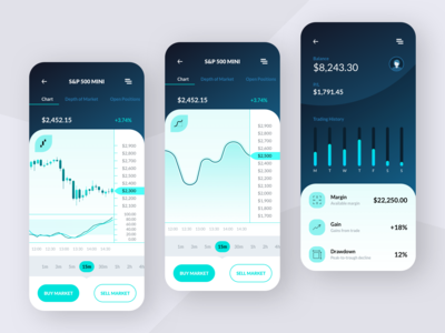 Futures Trading Mobile App