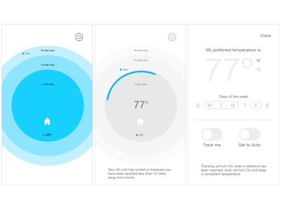 Smart AC Unit /Smart Home System smart home system smart air conditioner