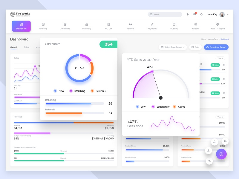 Dashboard UI Design creative icon report app ux ui web finance design minimal tyre dashboard