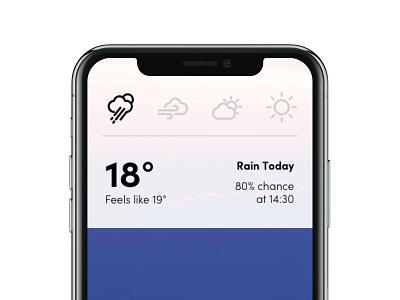 Daily Ui 37 dailyui037 notification weather forecast weather app mobile dailyui ux ui design