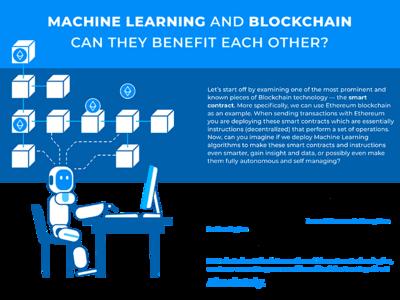 Machine Learning Min