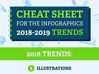 Keep Your Infographics Trendy: 2018 – 2019 Mainstreams