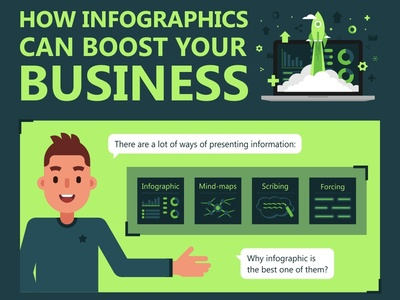 How Infographics Can Boost Your Business