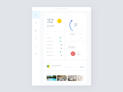 Home Monitoring System Dashboard