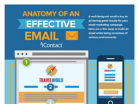 Anatomy of an Effective Email
