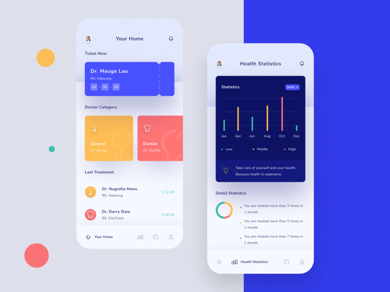 Treatment Ticket App - App Exploration doctor homepage statistics ticket app healthy treatment iphone x ios app app design uidesign uiux