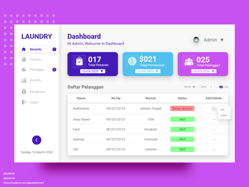 Dashboard Interface - Laundry