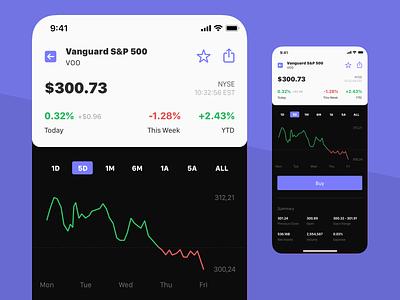 Fernand - Product View iphone ux flat vanguard money stocks etf invest uiux ui app design finance app