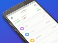 Spendee App Concept