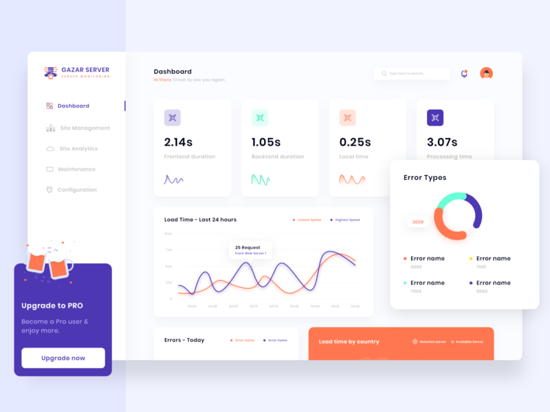 Website Monitoring Dashboard piechart server server dashboard minimal ui interface design ux design ui design daily ui website monitoring website design monitoring dashboard dashboard design dashboard ui dashboard