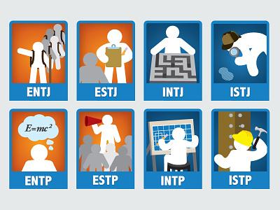 Myers-Briggs Personality Type Icons icons symbols