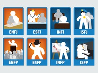Myers-Briggs Personality Type Icons