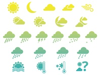 Weather Icons for voice activated software