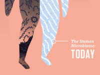 Microbes then / now