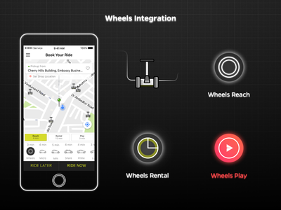 Ola Wheels App Integration flow cab booking product wheel self-driving ola grid car bot assistant vector