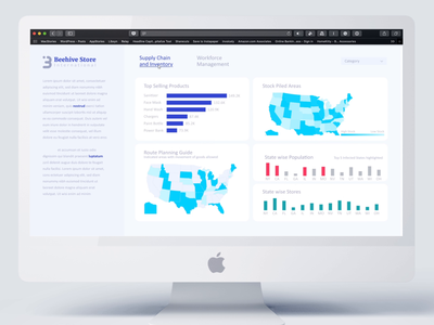 Business Intelligence Retail Dashboard for COVID