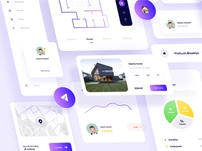 Real State Component 🏠 profiles app ui design app ui renting hotel graphs location chart search map minimal light uiux ux ui real state components real state website components component real state