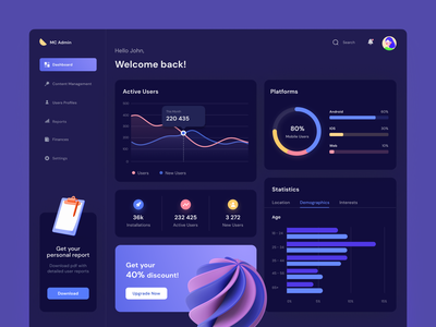 Admin Panel saas chart graph user admin panel dashboad admin white space analytics uiux night mode art ux ui design