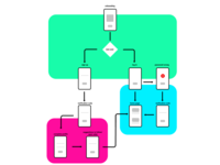 User Flow Template