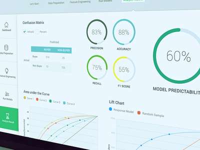 Web App Screen  dashboard ui interface flat ux prediction menu graph stats pie chart web table