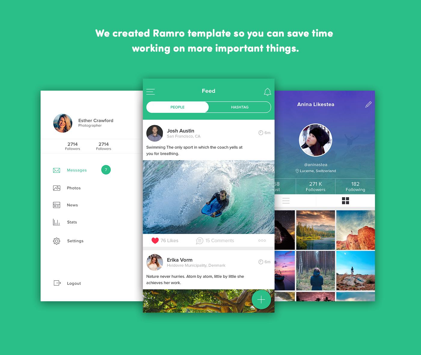 Ramro behance presentation created 02