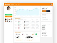 Currency Web Platform