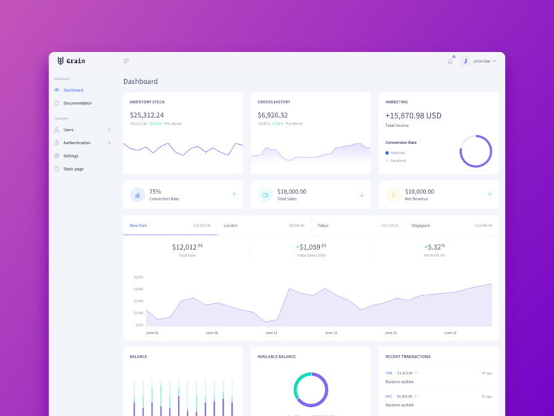 Graindashboard — Responsive Web-Application UI Kit responsive web-application kit html design web ui