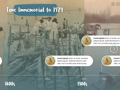 Interactive Timeline Activity Designs interface design history timeline interactive