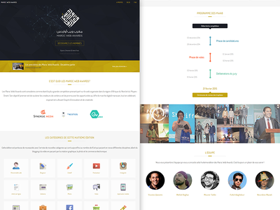 Web Awards Competitions - Morocco