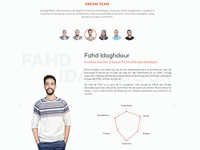 The Dream Team flat design minimal profile photo spider chart website team