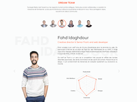 The Dream Team flat design minimal profile photo spider chart website team