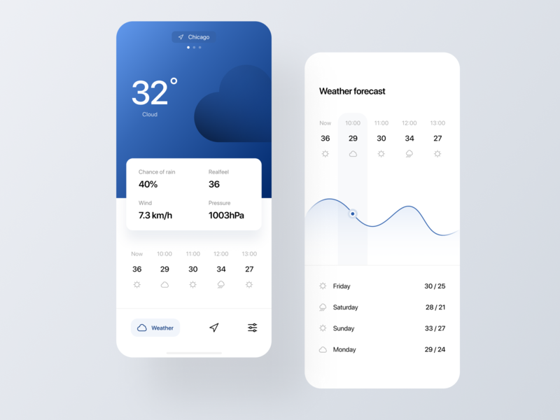 Weather App Design Concept trending app weather app forecast weather typography design minimal ux ui modern clean