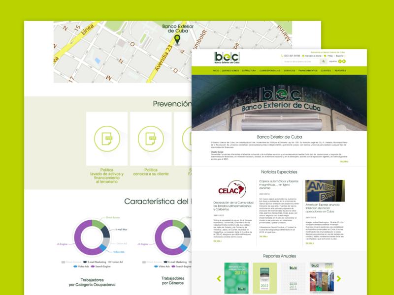 Web BEC website bank cuba
