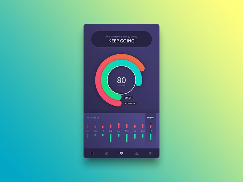 Ōura - Activity Tracker purple simple minimal chart graph ux ui activity iphone ios wearable