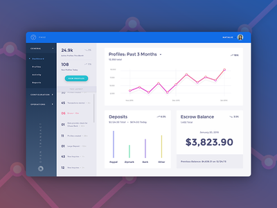 $$$ Dashboard financial financialui soft graph clean ui design ui