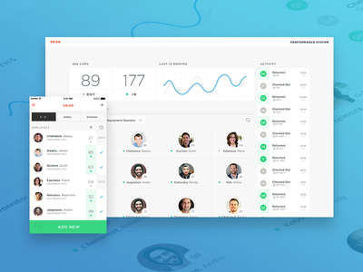 Driver Status Dashboard design design language app screen design clean ui dashboard