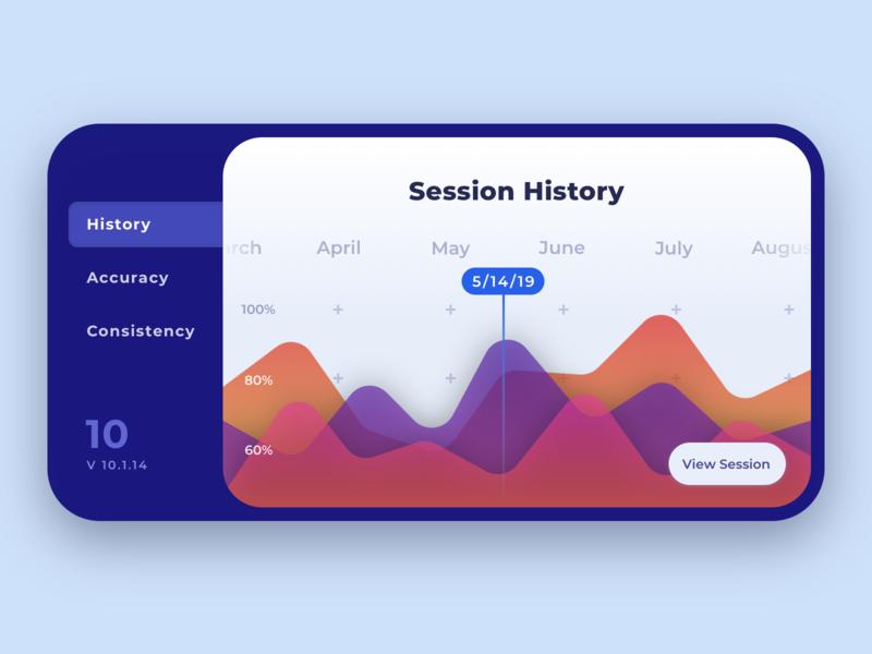 Session History Trend Graph minimal ui clean gradient graph design blue stats history purple app chart