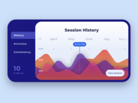 Session History Trend Graph minimal ui clean gradient graph design blue stats history purple app chart