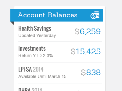 Account Balances