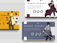 Naruto Characters Website Display Concept