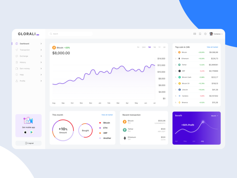 Dashboard cryptocurrency branding uxdesign finance fintech dashboad uiuxdesign cryptocurrency crypto