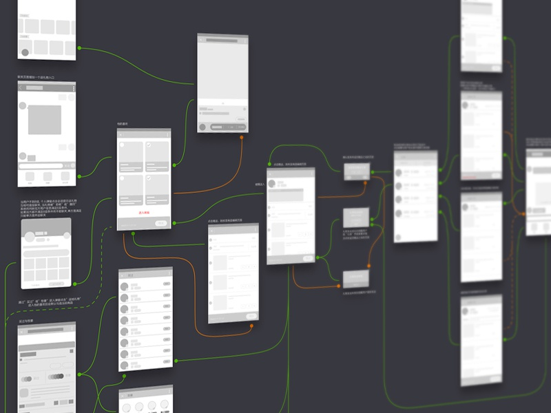 User Flow prototype layout ux sketch style diagram mockup user flow flow wireframe