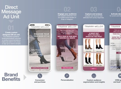 Ad Product Deck