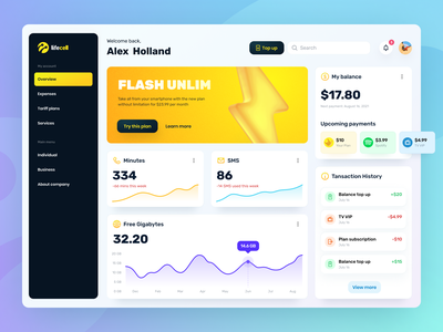 Lifecell App connection connect card search payment chart graph statistics dashboard yellow web application web app redesign branding illustration interface design ui ux