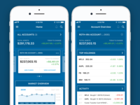Bank Management App