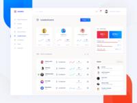 Squreo | Leaderboard | Management Platform Dashboard