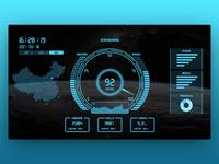 monitoring system Visual interface