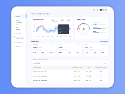 CPM Dashboard illustrator e-shop e-commerce vector minimal flat web ux ui design